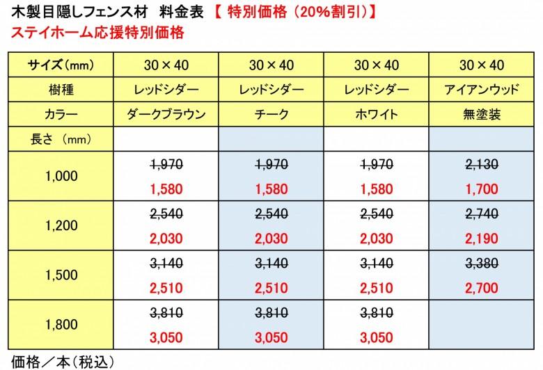 木製目隠しフェンス材価格表(ステイホーム応援特価20%引)