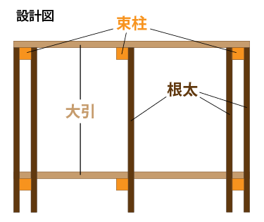 ウッドデッキ設計図-パーツ紹介