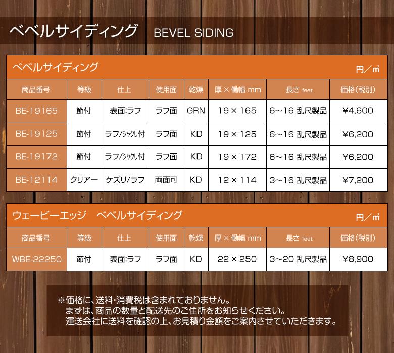 ベベルサイディング 料金表