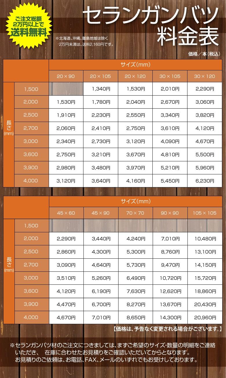 セランガンバツ料金表201502