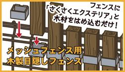 メッシュフェンス用木製目隠しフェンス(さくさくエクステリア使用)